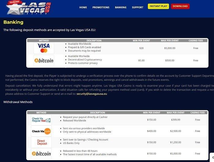 Las Vegas USA Casino Payouts & Banking